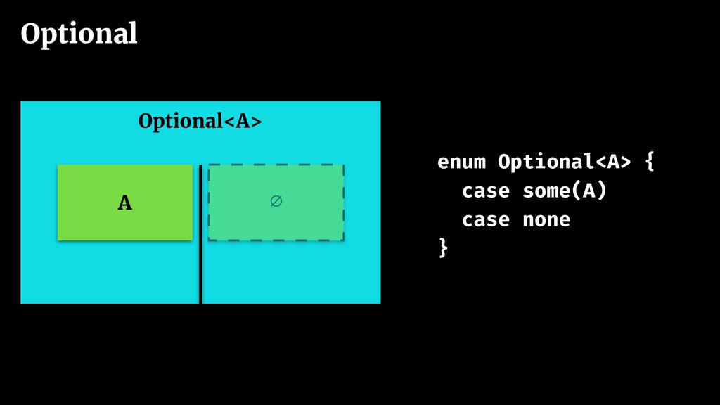 enum Optional<A> { case some(A) case none } Opt...