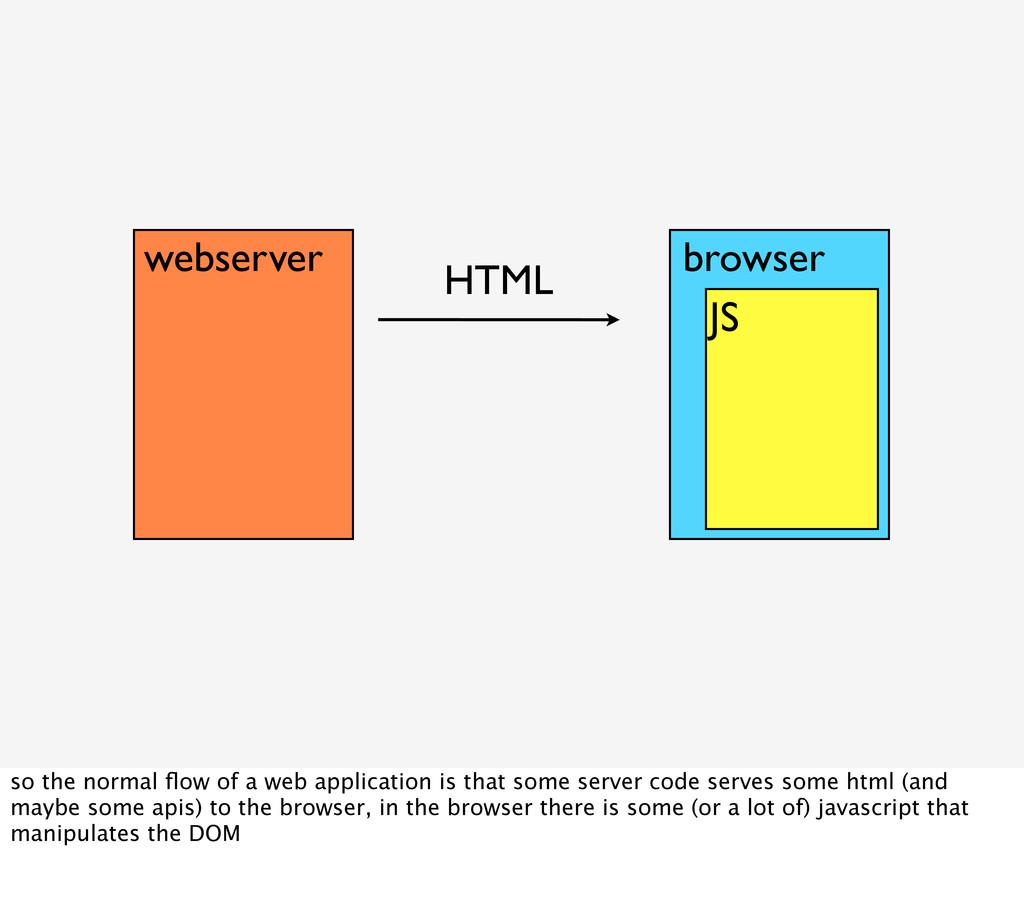 webserver HTML browser JS so the normal flow of ...