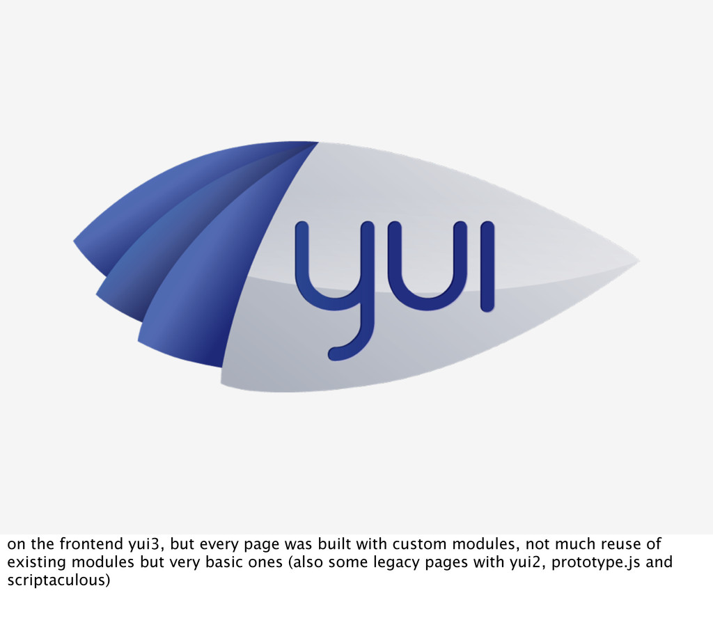 on the frontend yui3, but every page was built ...