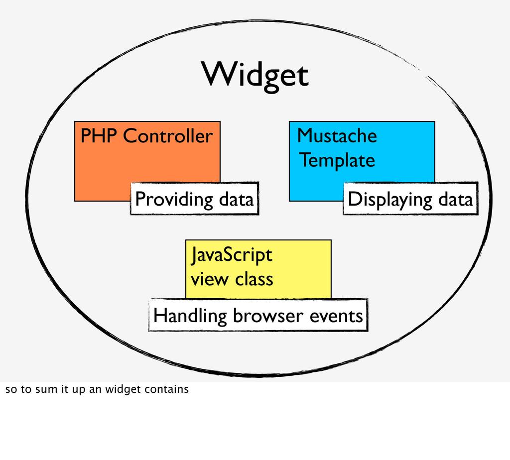 PHP Controller Mustache Template JavaScript vie...