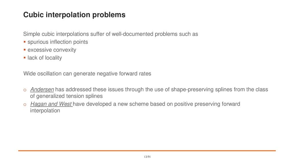 Cubic interpolation problems Simple cubic inter...