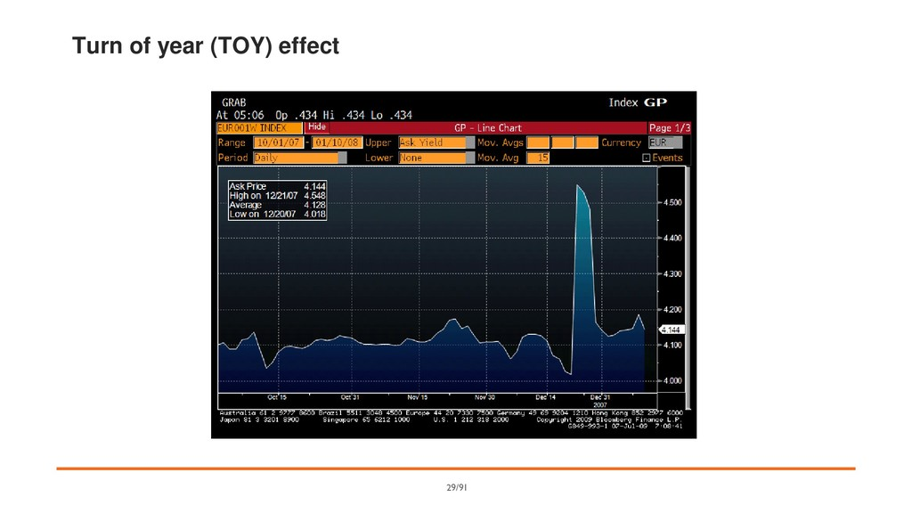 Turn of year (TOY) effect 29/91