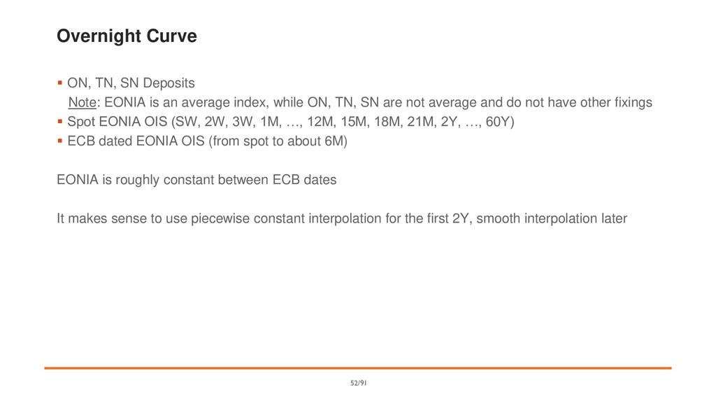 Overnight Curve ▪ ON, TN, SN Deposits Note: EON...