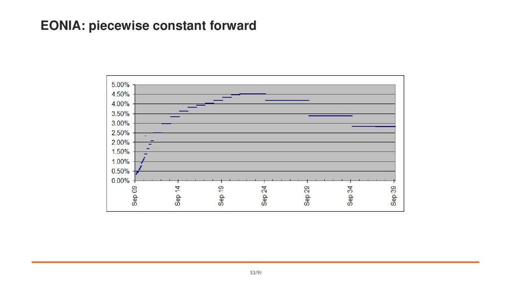 EONIA: piecewise constant forward 53/91