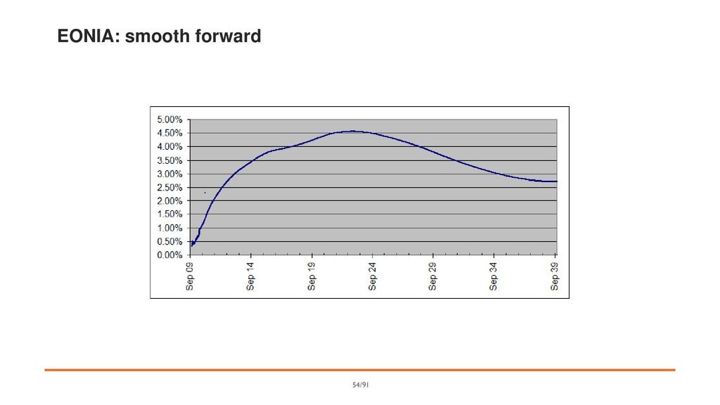 EONIA: smooth forward 54/91