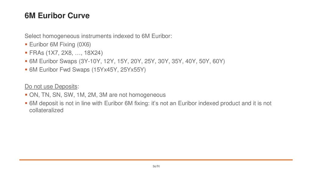 6M Euribor Curve Select homogeneous instruments...