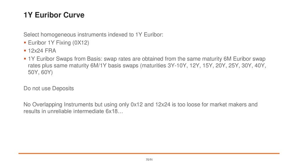 1Y Euribor Curve Select homogeneous instruments...