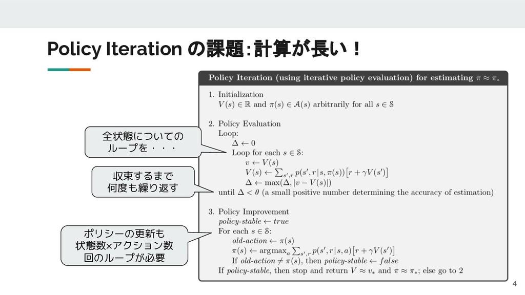 Policy Iteration の課題:計算が長い! 4 全状態についての ループを・・・ ...
