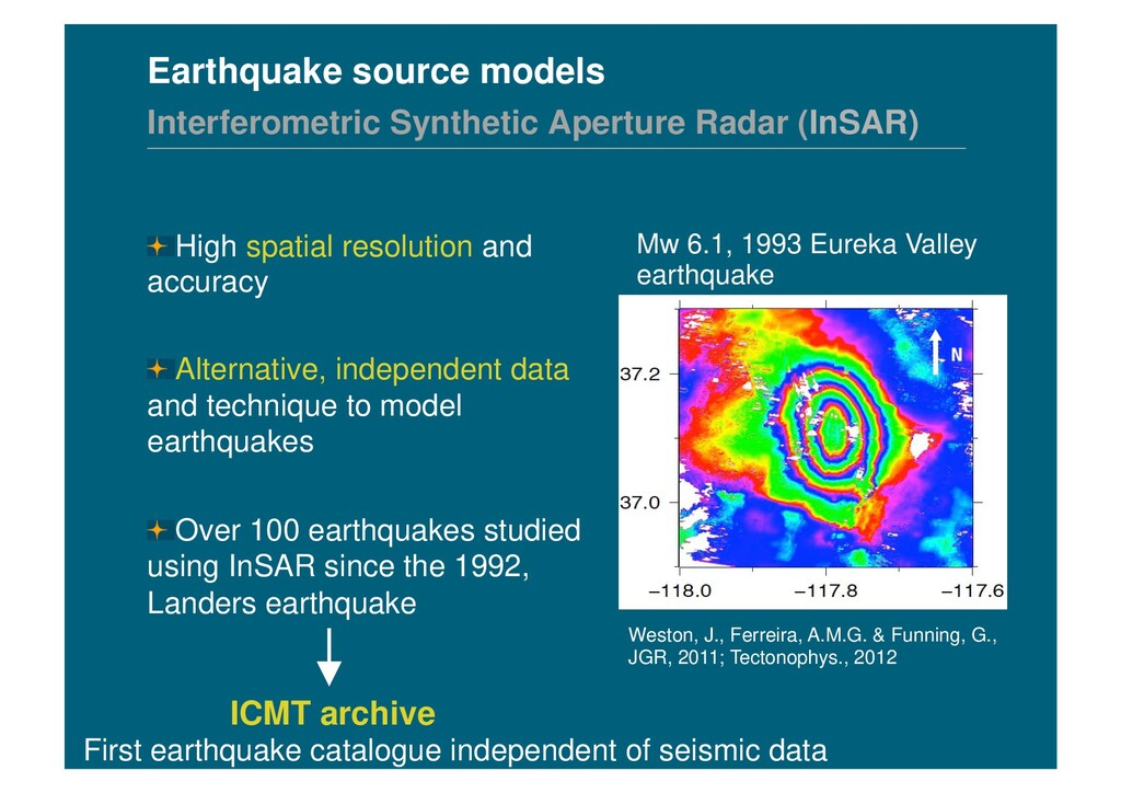 Earthquake source models Interferometric Synthe...