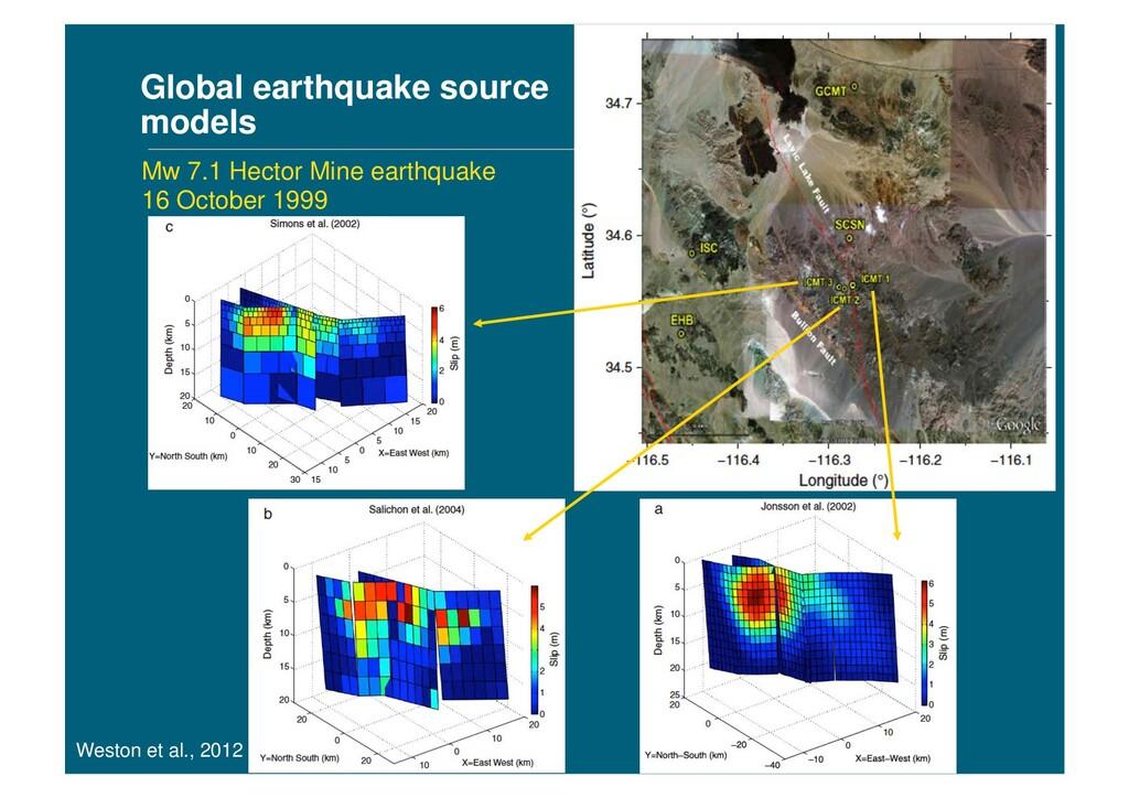 Global earthquake source models Mw 7.1 Hector M...