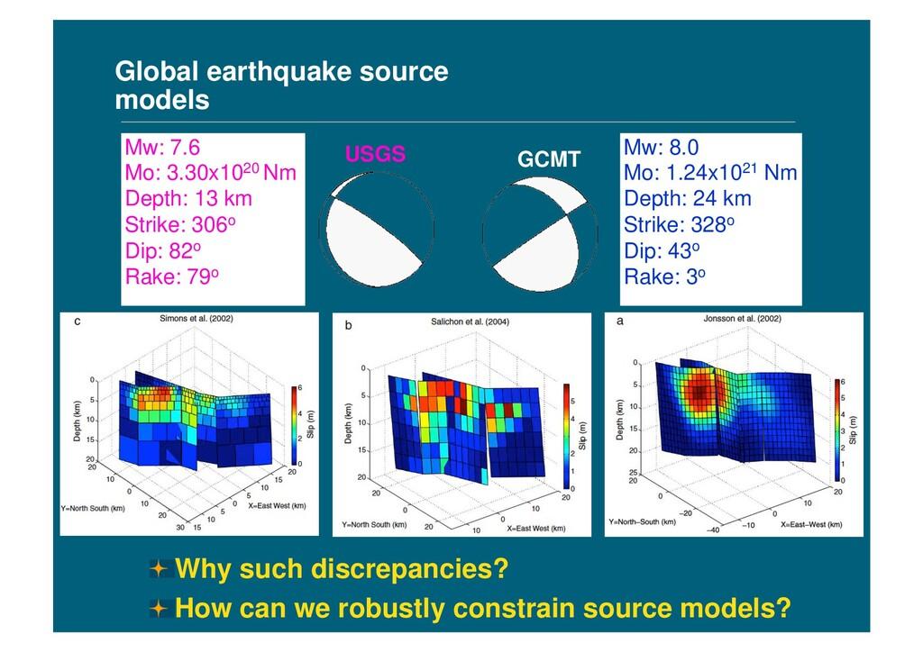 Global earthquake source models ! Why such dis...