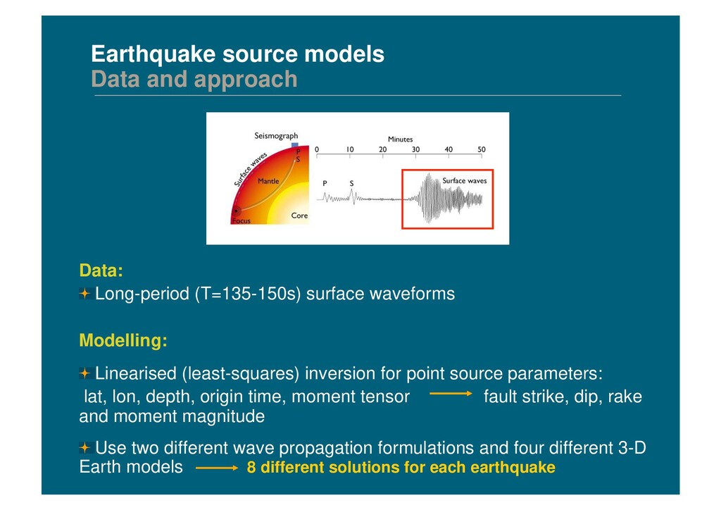 Earthquake source models Data and approach Data...
