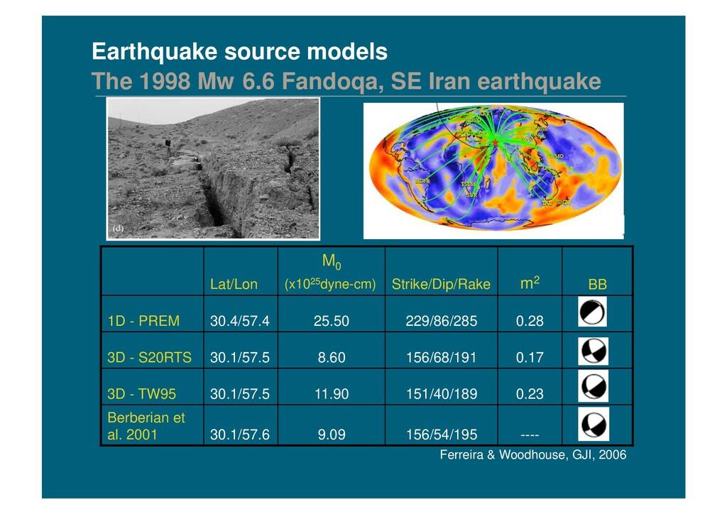 Ferreira & Woodhouse, GJI, 2006 M, nm Earthquak...