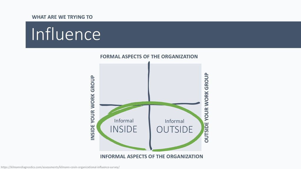 WHAT ARE WE TRYING TO Influence FORMAL ASPECTS ...