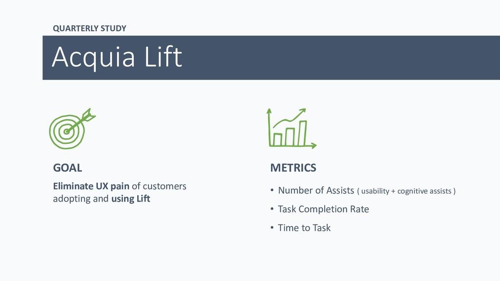 QUARTERLY STUDY Acquia Lift GOAL Eliminate UX p...