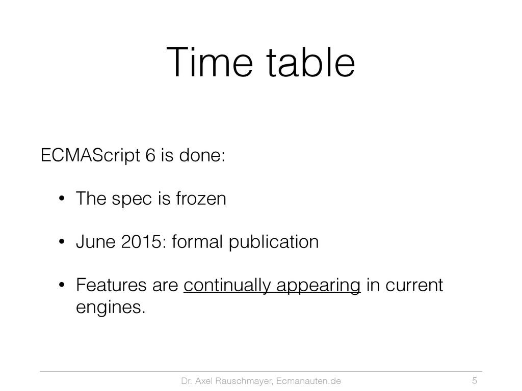Dr. Axel Rauschmayer, Ecmanauten.de Time table ...