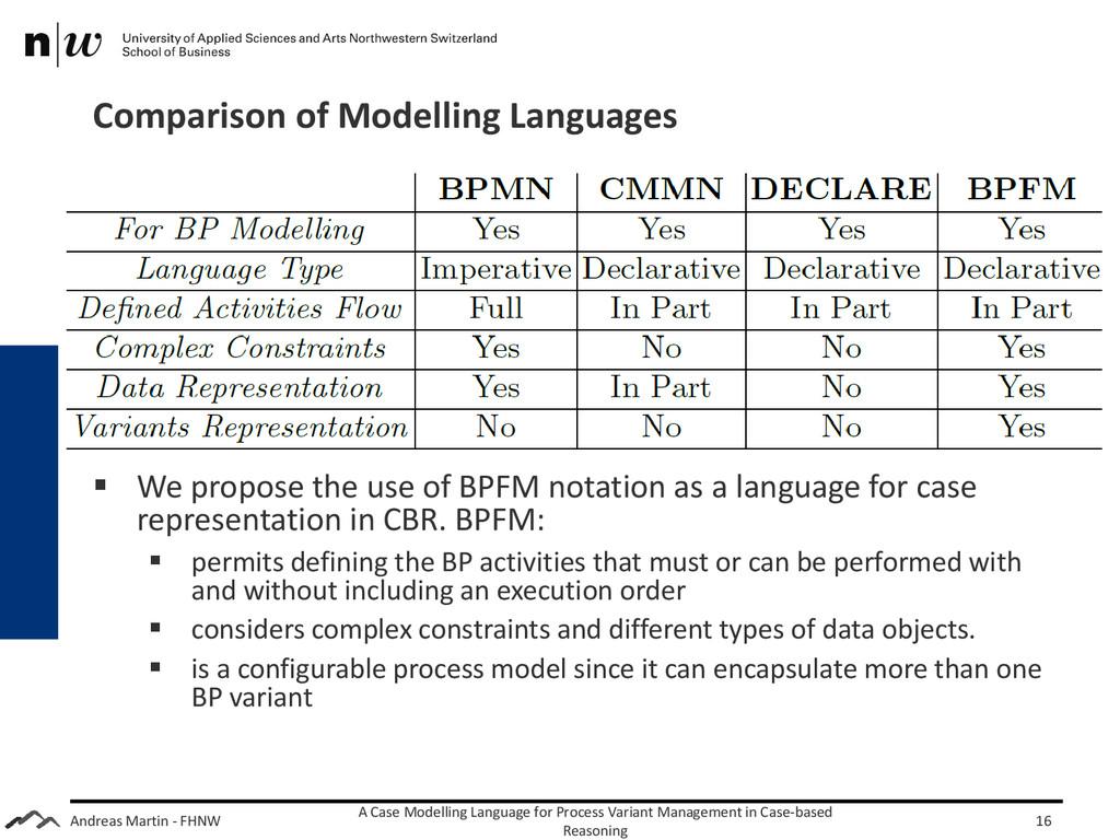 Andreas Martin - FHNW Comparison of Modelling L...