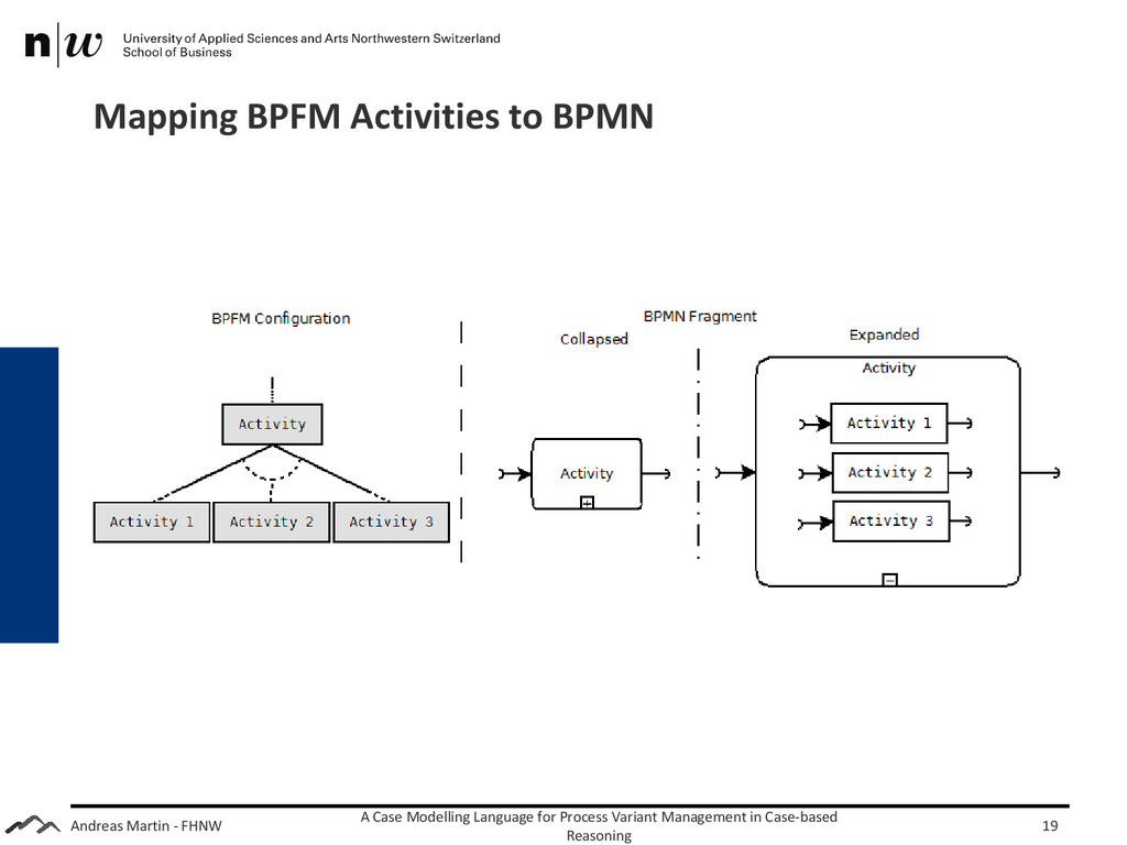 Andreas Martin - FHNW Mapping BPFM Activities t...