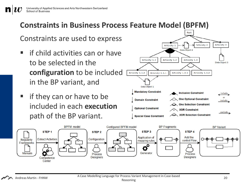 Andreas Martin - FHNW Constraints in Business P...