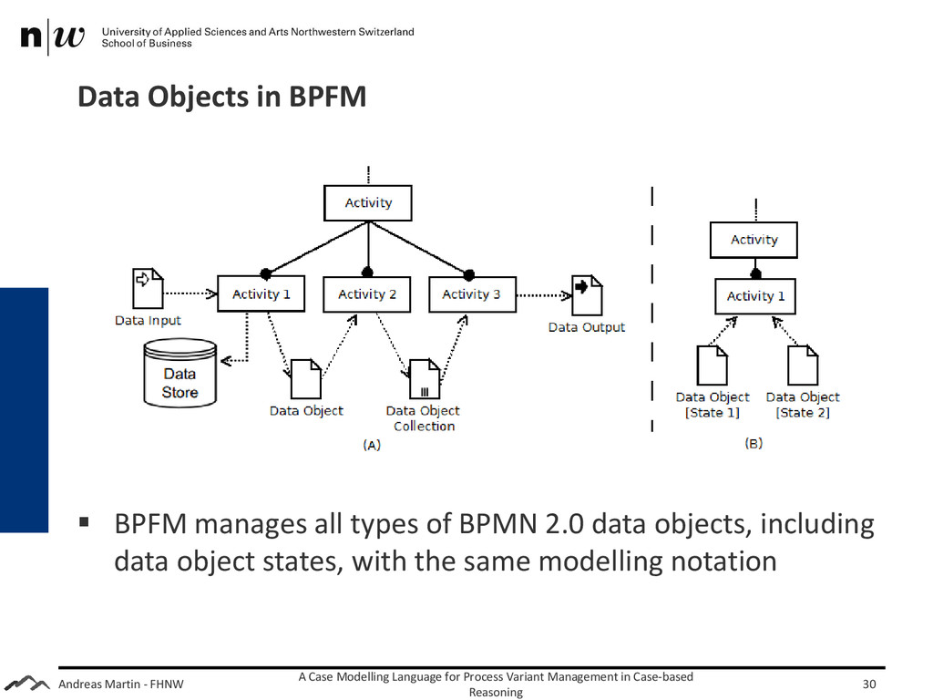 Andreas Martin - FHNW Data Objects in BPFM A Ca...
