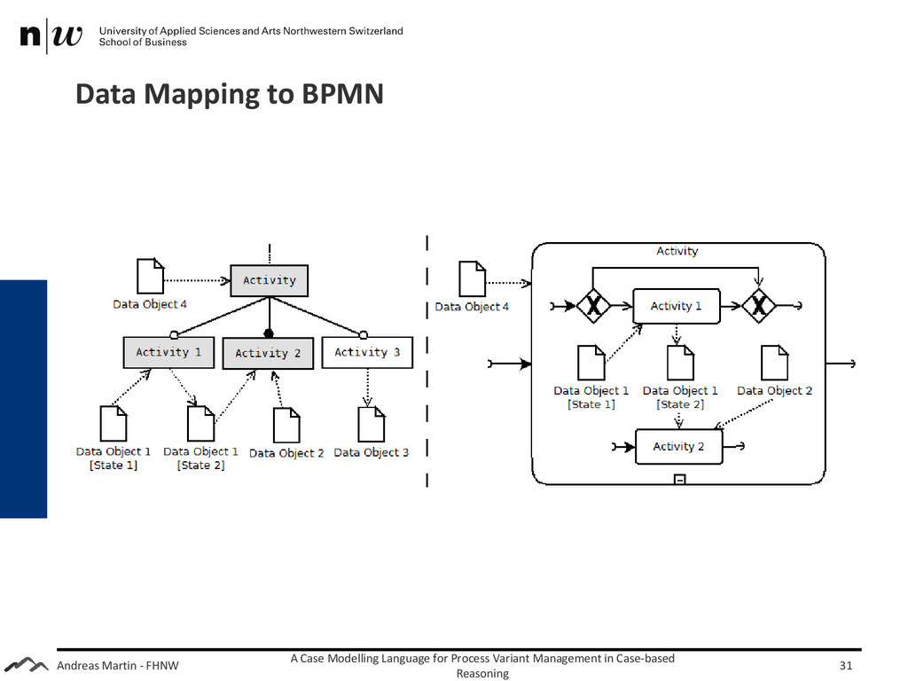 Andreas Martin - FHNW Data Mapping to BPMN A Ca...