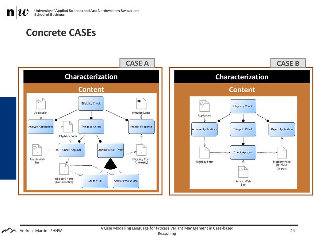 Andreas Martin - FHNW Concrete CASEs A Case Mod...