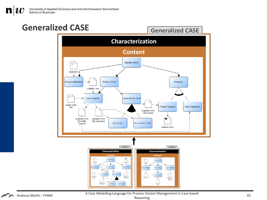 Andreas Martin - FHNW Generalized CASE A Case M...
