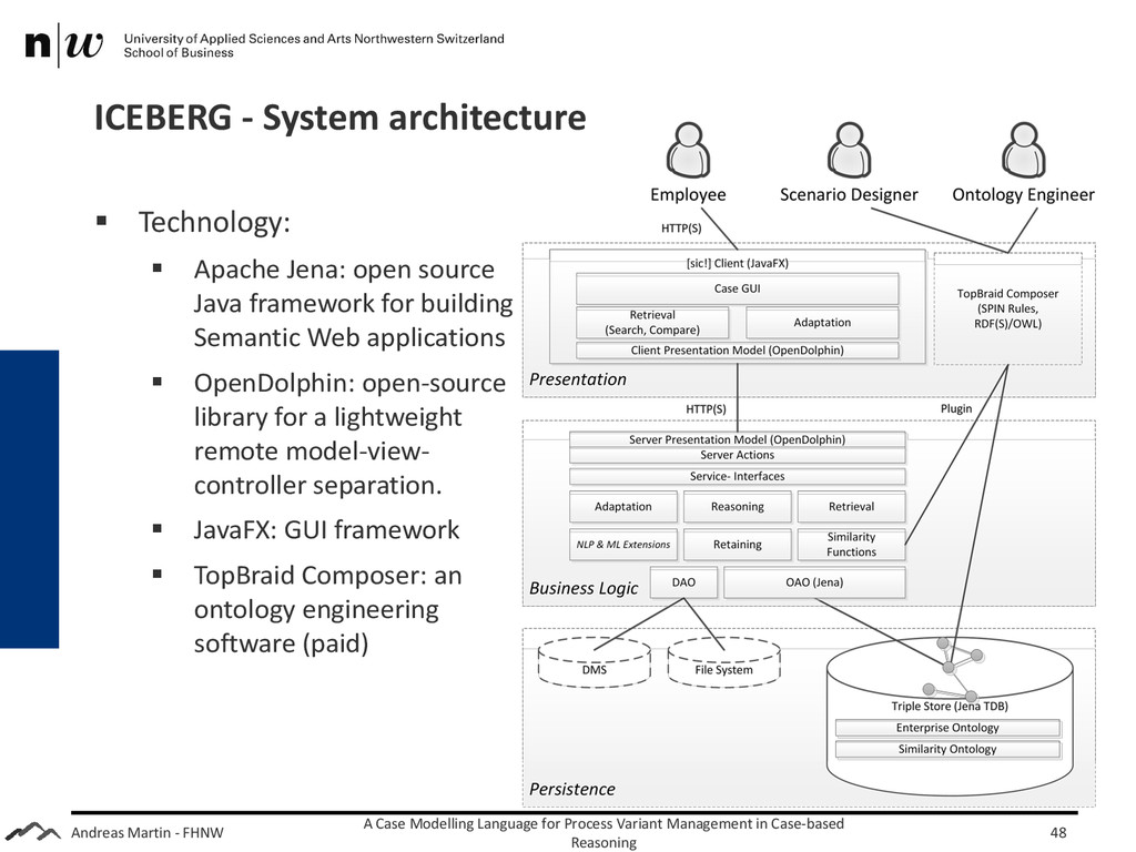 Andreas Martin - FHNW ICEBERG - System architec...