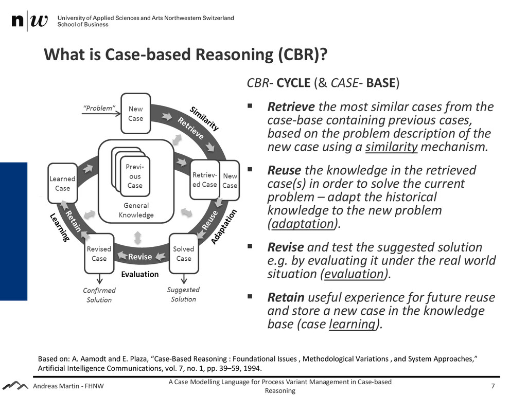 Andreas Martin - FHNW What is Case-based Reason...