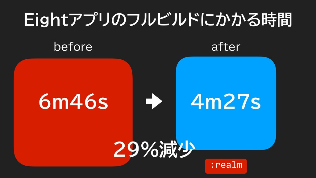 Eightアプリのフルビルドにかかる時間 :realm before after 6m46s ...