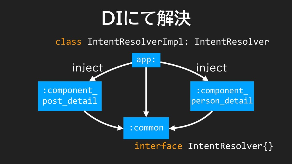 DIにて解決 :component_ post_detail :component_ pers...