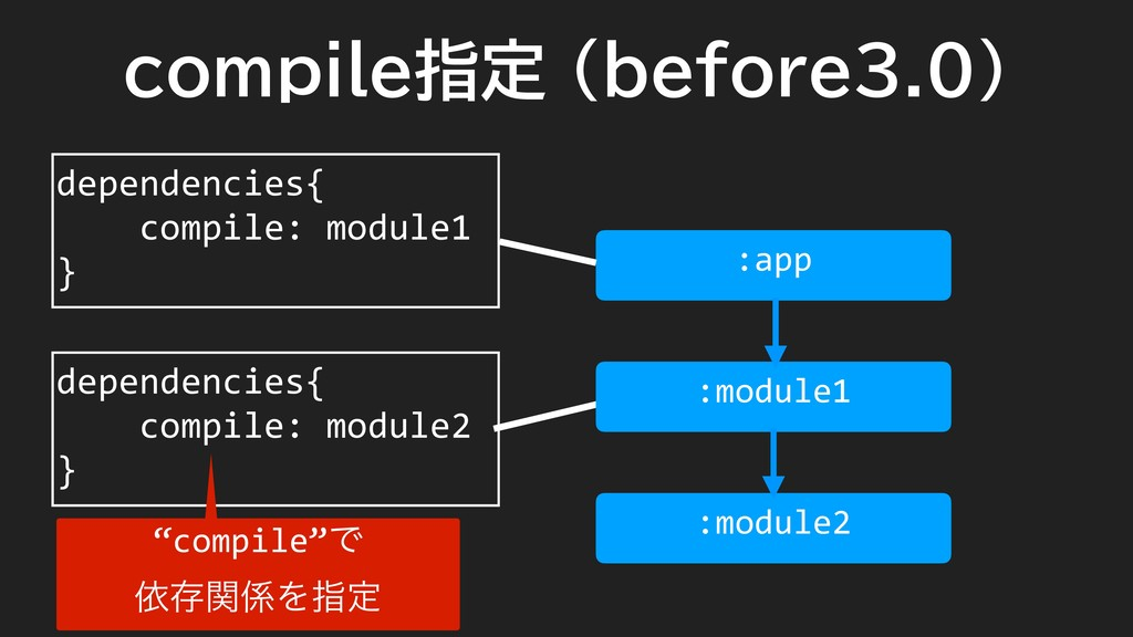 compile指定 (before3.0) dependencies{ compile: mo...