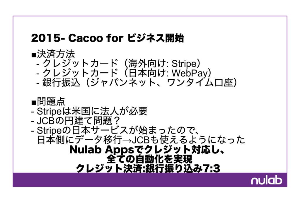 2015‑ Cacoo for ビジネス開始 ■ 決済方法  クレジットカード(海外向け: ...