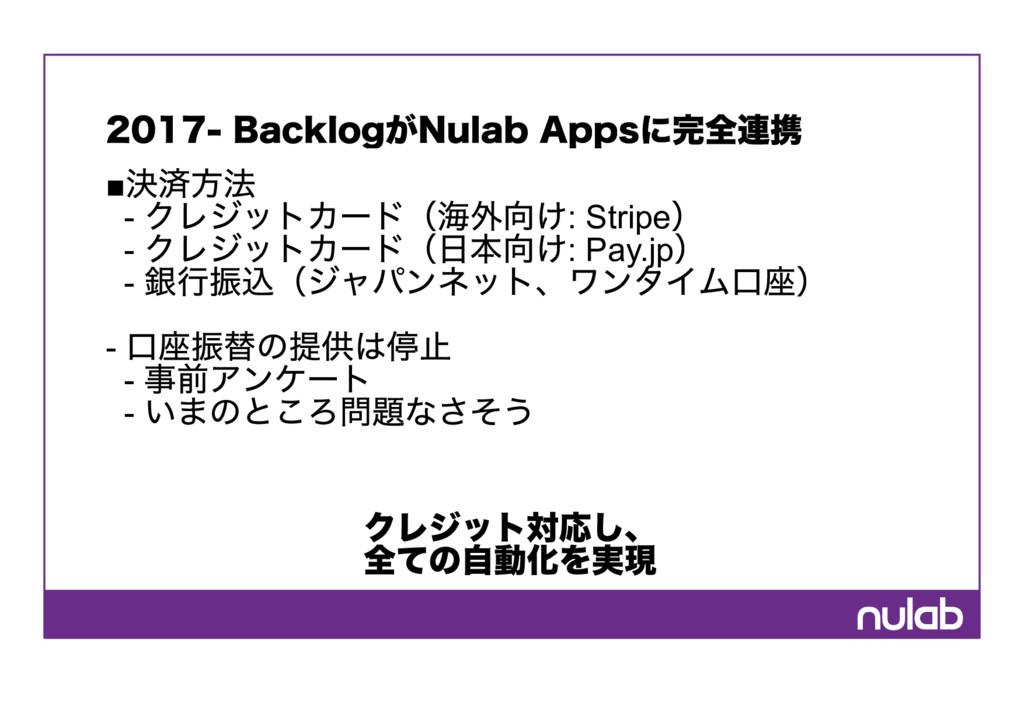 2017‑ BacklogがNulab Appsに完全連携 ■ 決済方法  クレジットカード...