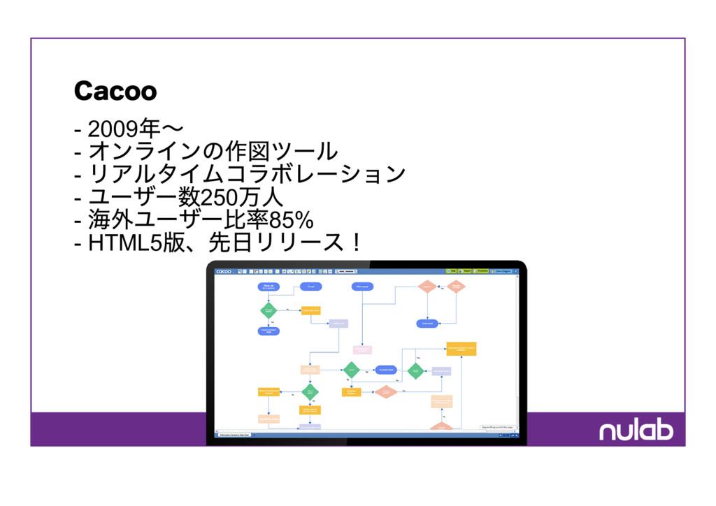 Cacoo  2009 年~  オンラインの作図ツール  リアルタイムコラボレーション ...