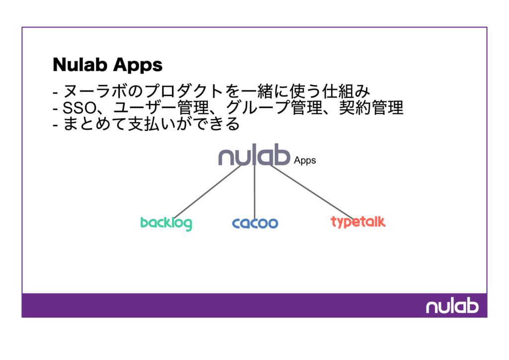 Nulab Apps  ヌーラボのプロダクトを一緒に使う仕組み  SSO 、ユーザー管理、...