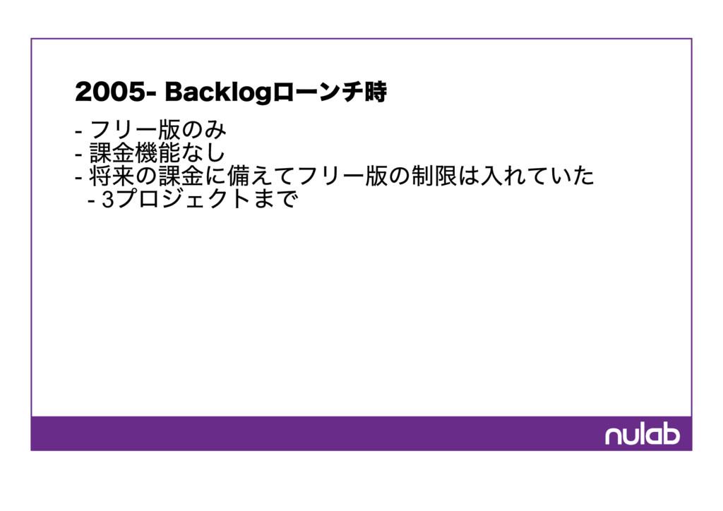 2005‑ Backlogローンチ時  フリー版のみ  課金機能なし  将来の課金に備え...