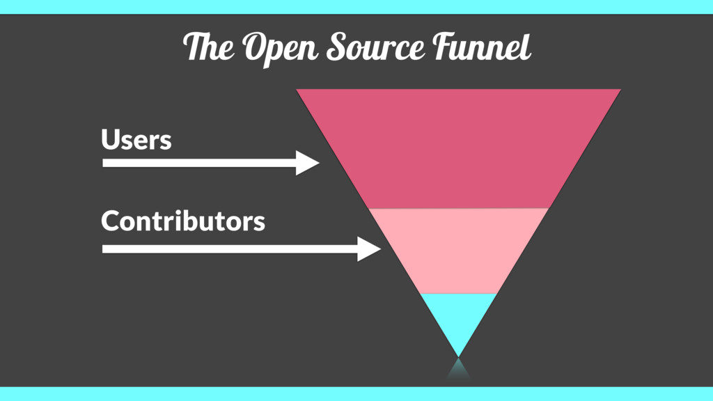 The Open Source Funnel Users Contributors