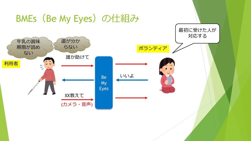 BMEs(Be My Eyes)の仕組み Be My Eyes 誰か助けて いいよ XX教えて...
