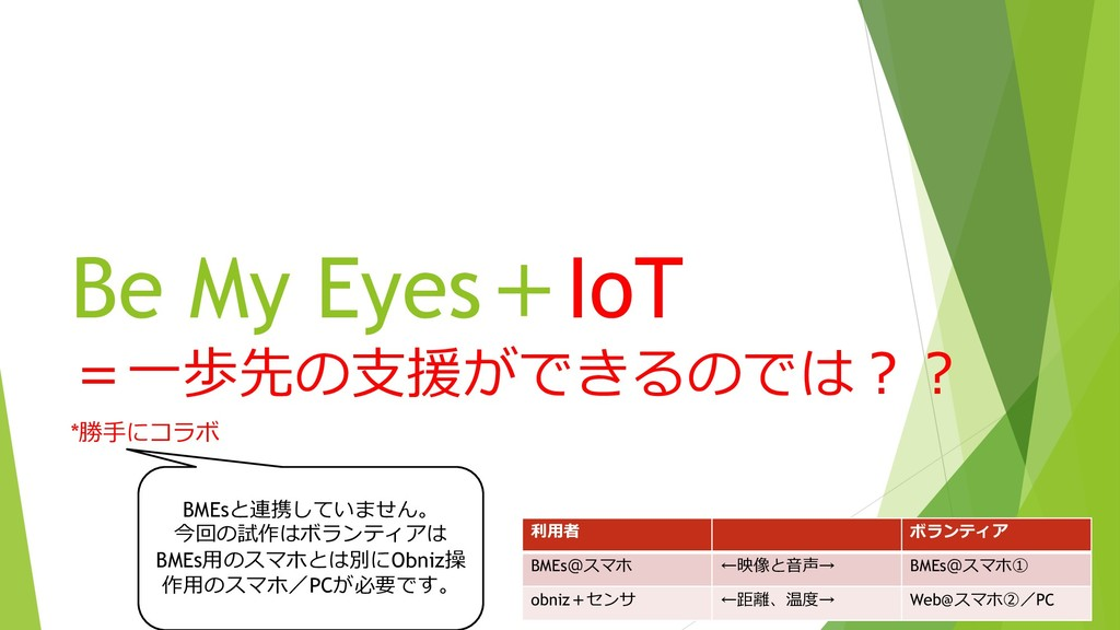Be My Eyes+IoT =一歩先の支援ができるのでは?? *勝手にコラボ BMEsと連携...