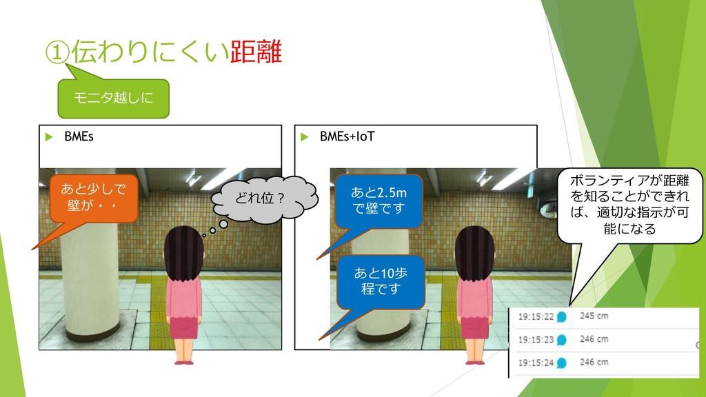 ①伝わりにくい距離  BMEs  BMEs+IoT あと少しで 壁が・・ あと2.5m で...