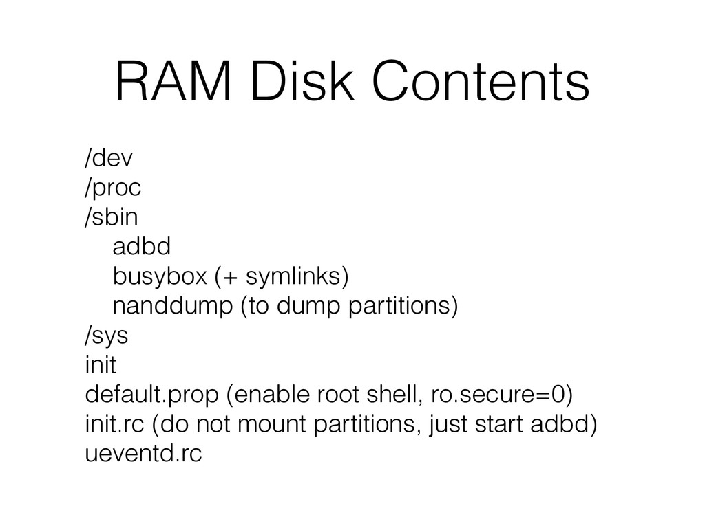 RAM Disk Contents /dev