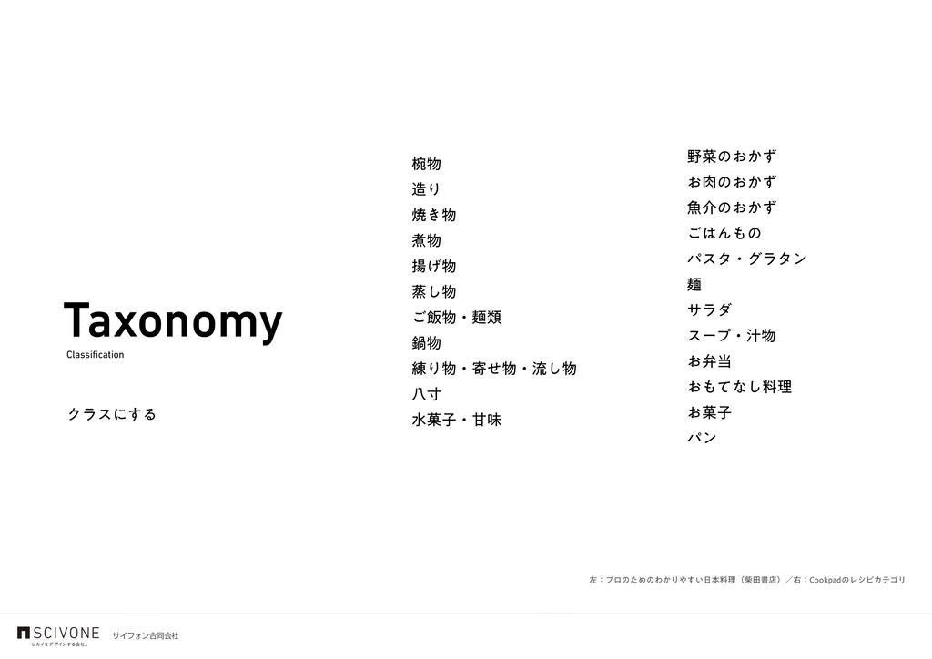 αΠϑΥϯ߹ಉձࣾ Taxonomy Classification Ϋϥεʹ͢Δ ࡊͷ͓͔ͣ...