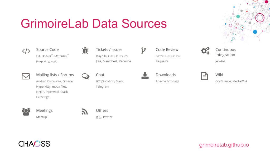 GrimoireLab Data Sources grimoirelab.github.io