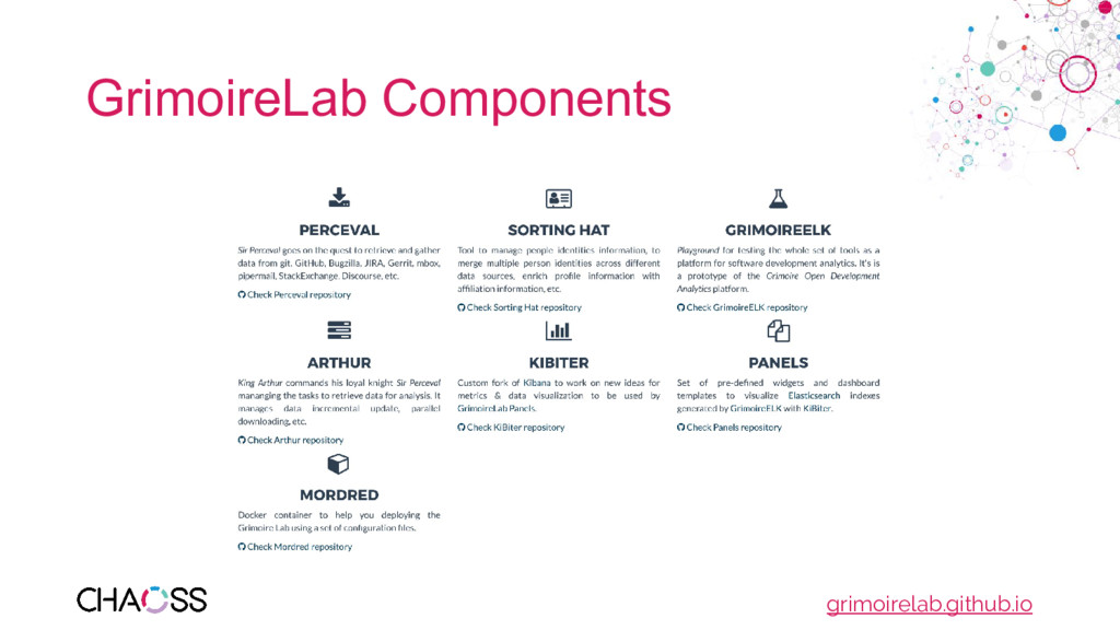 GrimoireLab Components grimoirelab.github.io