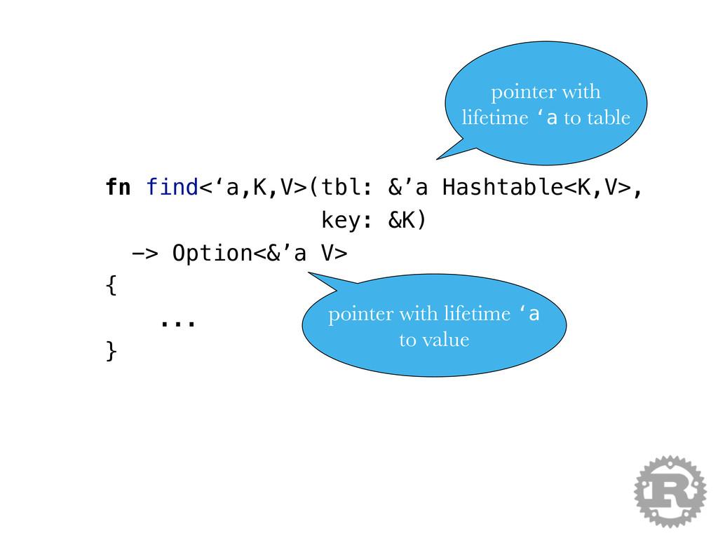 fn find<'a,K,V>(tbl: &'a Hashtable<K,V>, key: &...