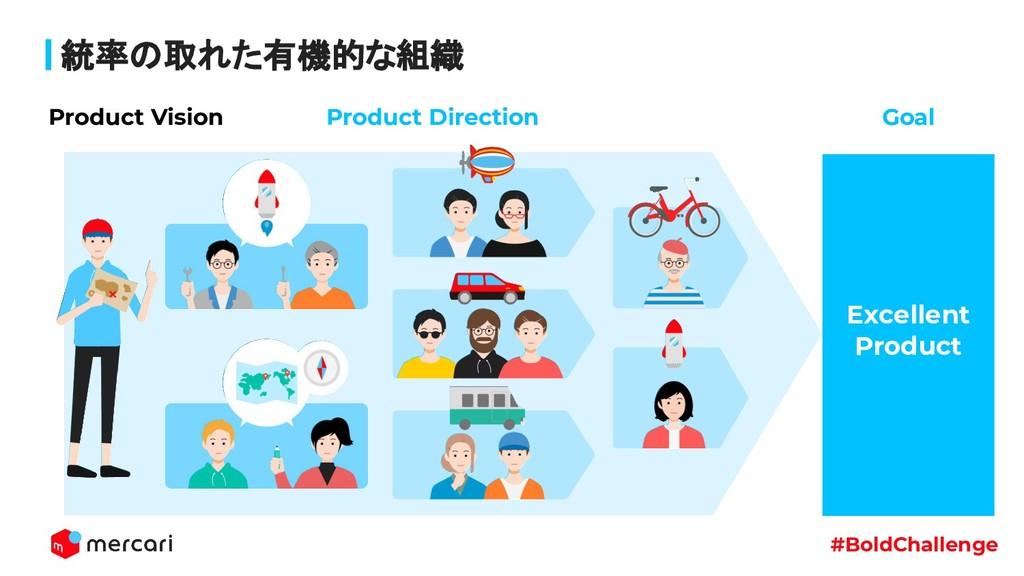 #BoldChallenge Product Direction 統率の取れた有機的な組織 P...