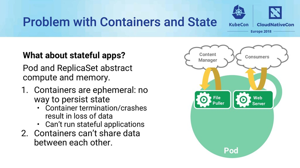 What about stateful apps? Pod and ReplicaSet ab...