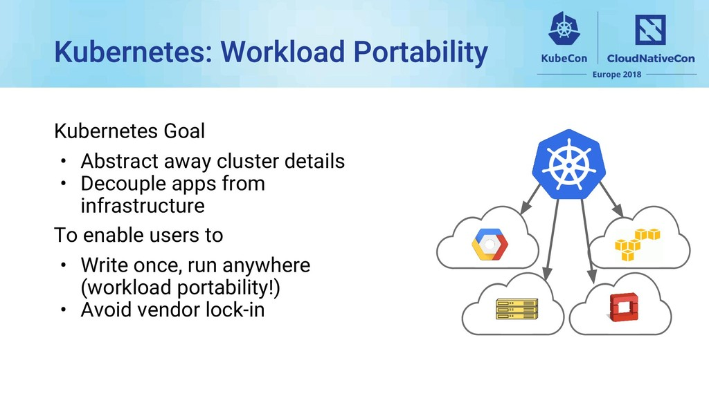 Kubernetes Goal • Abstract away cluster details...