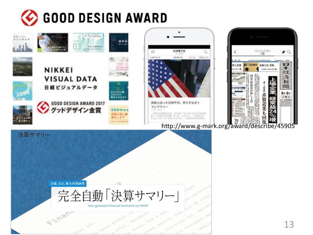 13 http://www.g-mark.org/award/describe/45905